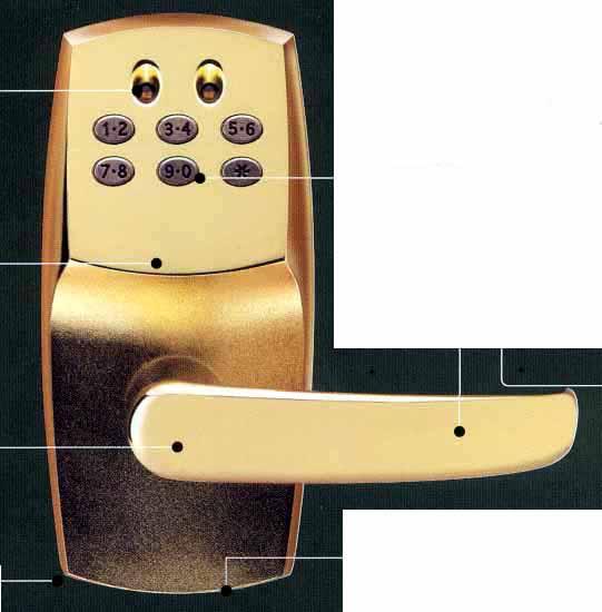 Keypad Locks